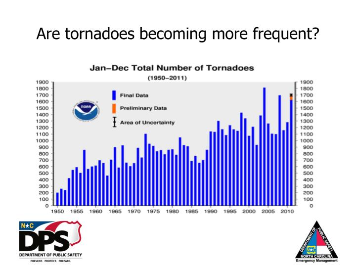 Are tornadoes becoming more frequent?