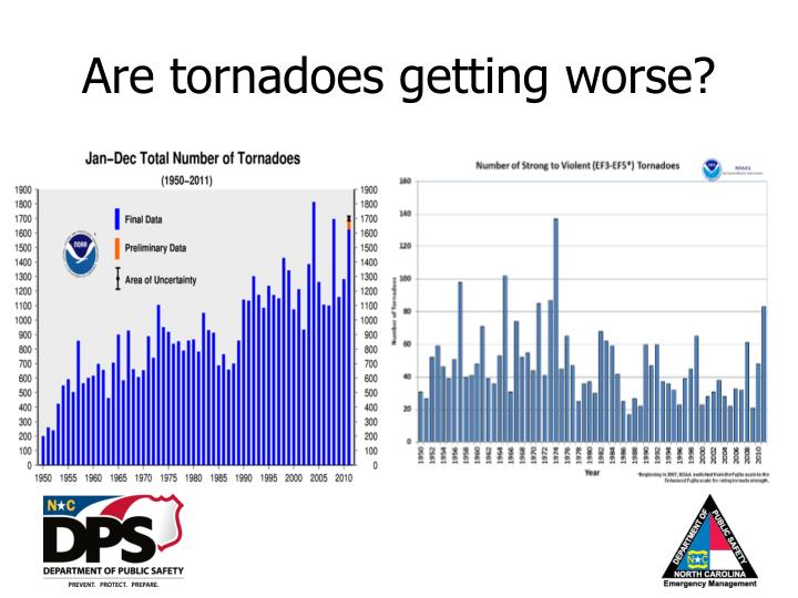 Are tornadoes getting worse?