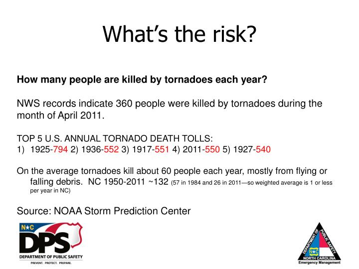 What's the risk?