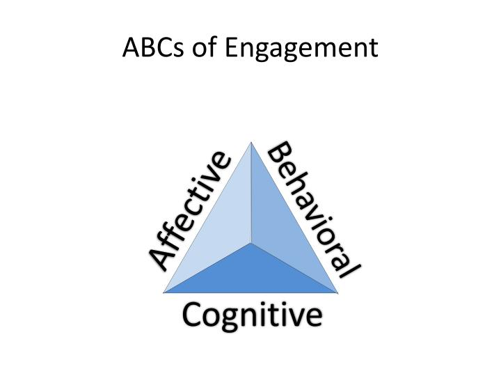 ABCs of Engagement