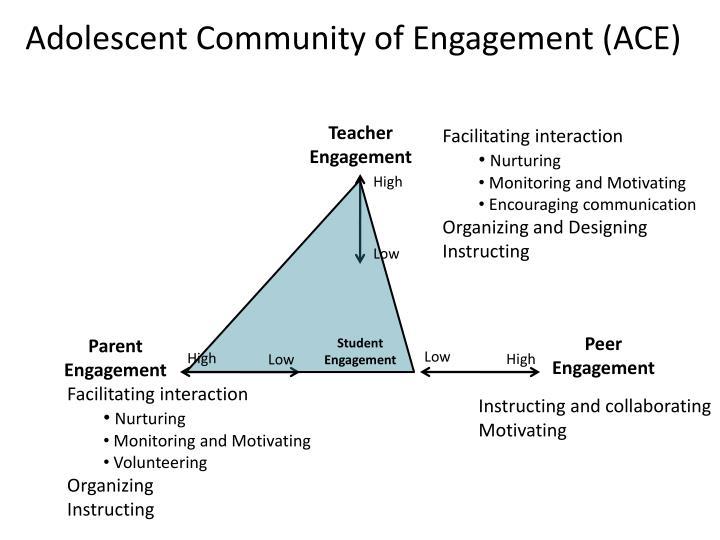 Adolescent Community of Engagement (ACE)