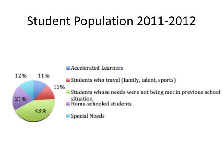 Student Population 2011-2012
