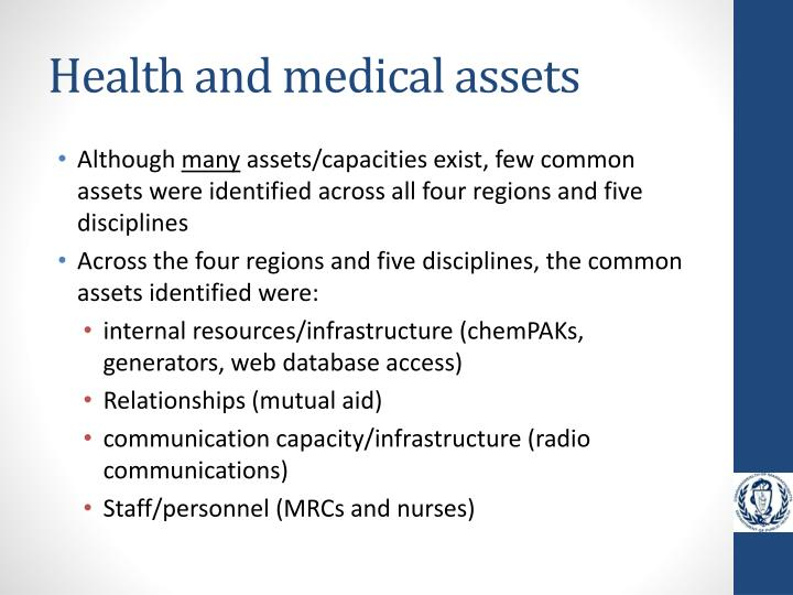 Health and medical assets