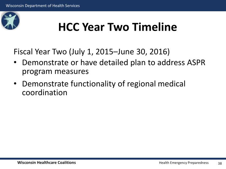 HCC Year Two Timeline