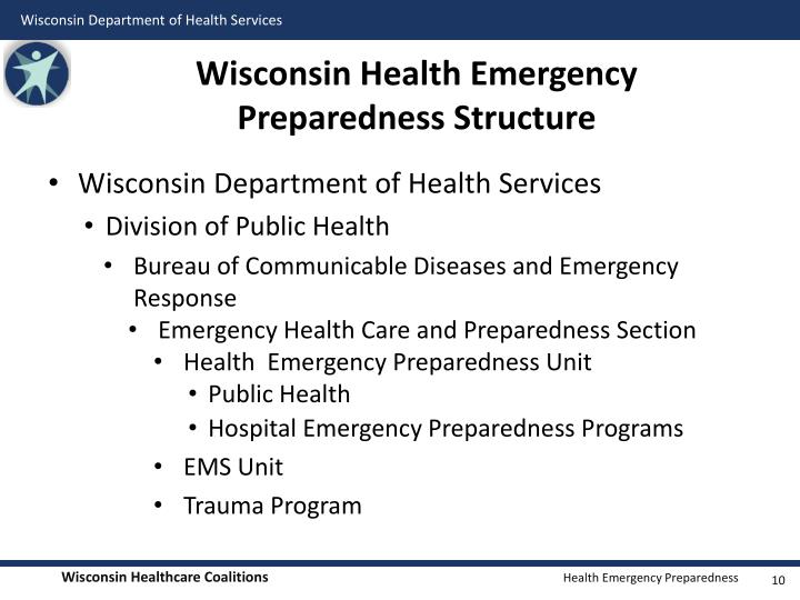 Wisconsin Health Emergency