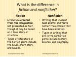 what is the difference in fiction and nonfiction