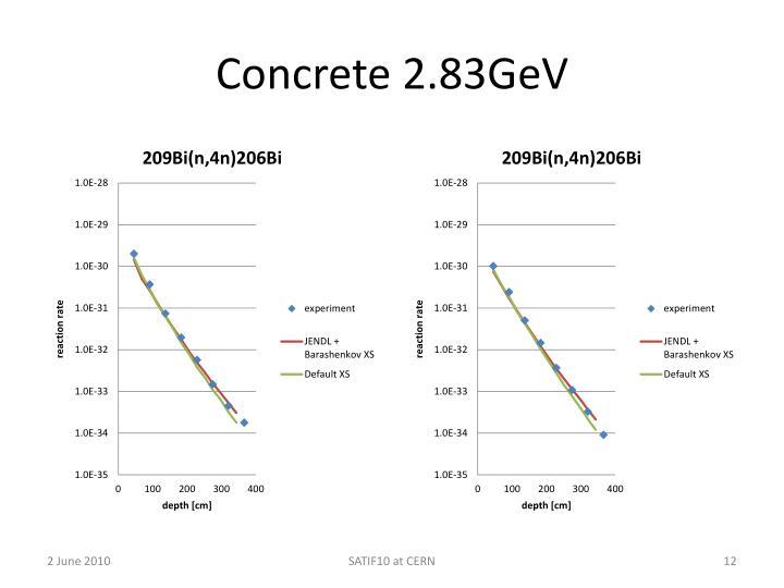 Concrete 2.83GeV