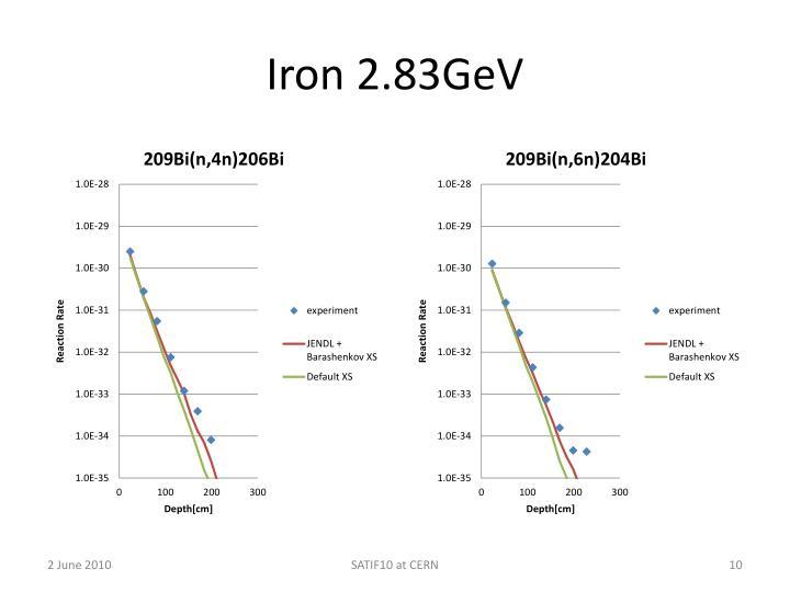 Iron 2.83GeV
