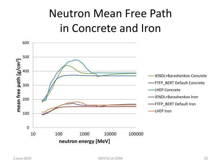 Neutron Mean Free Path