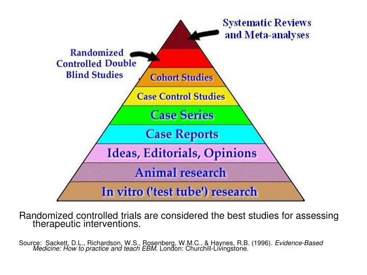 Randomized controlled trials are considered the best studies for assessing therapeutic interventions.