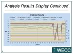 analysis results display continued