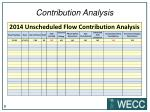 contribution analysis2