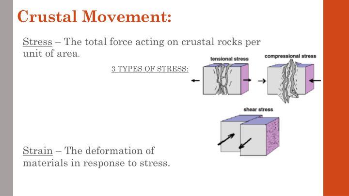 Crustal movement