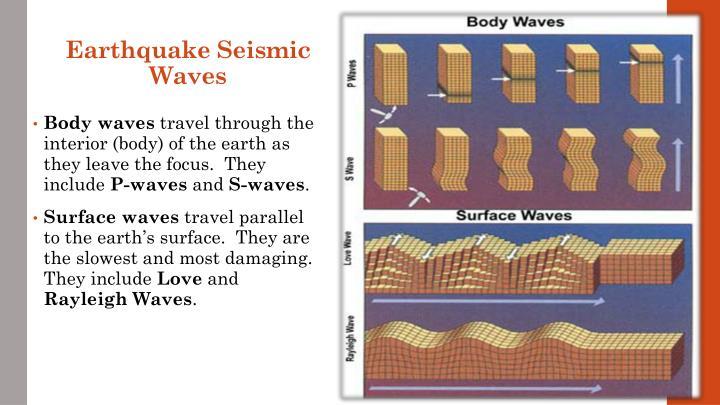 Earthquake Seismic Waves