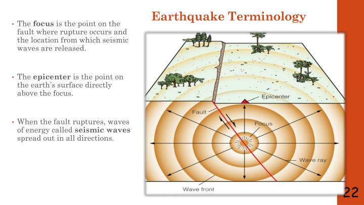 Earthquake Terminology