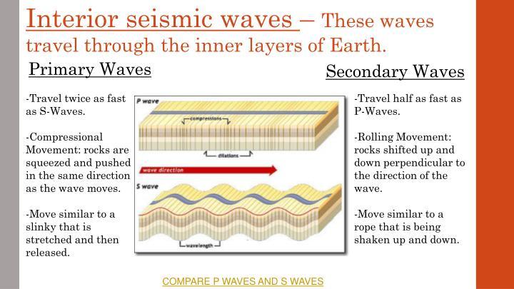 Interior seismic waves