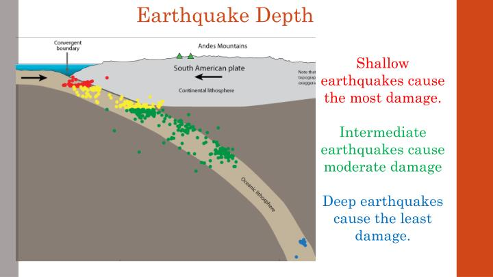 Earthquake Depth