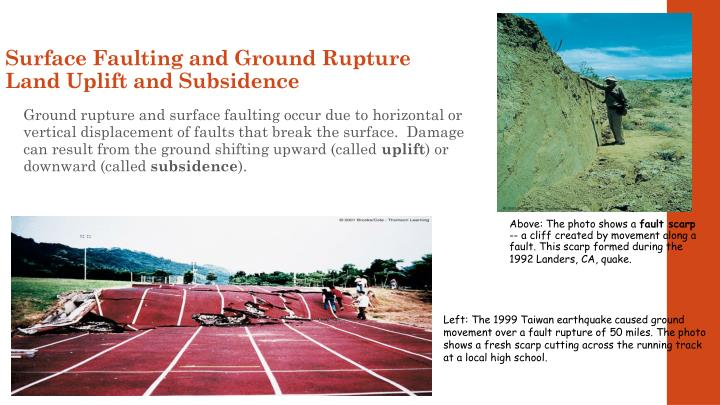 Surface Faulting and Ground Rupture