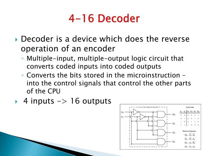 4-16 Decoder
