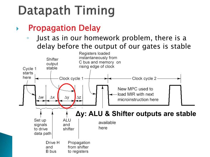 Datapath Timing