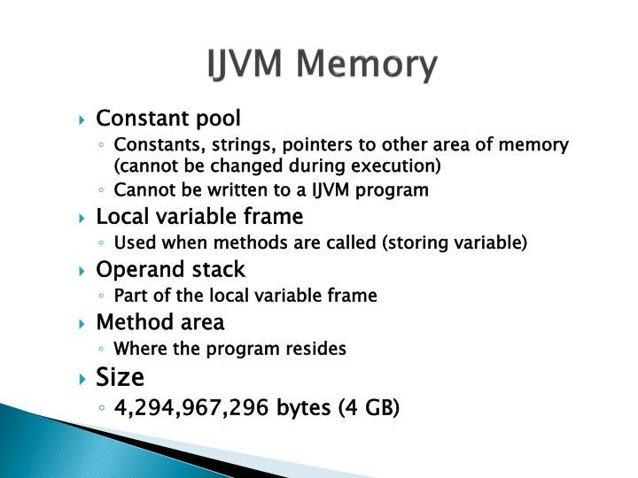 IJVM Memory
