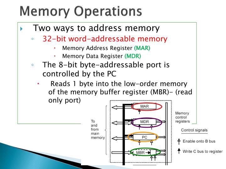 Memory Operations