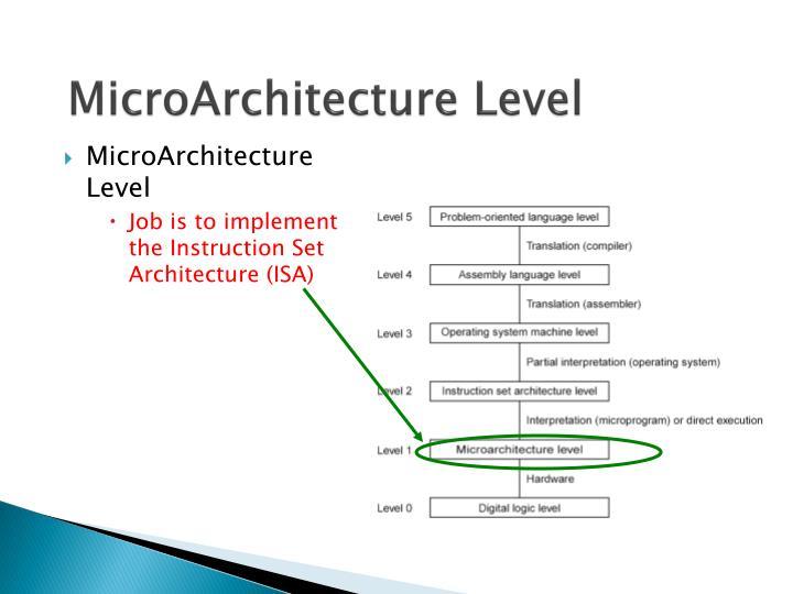 Microarchitecture level