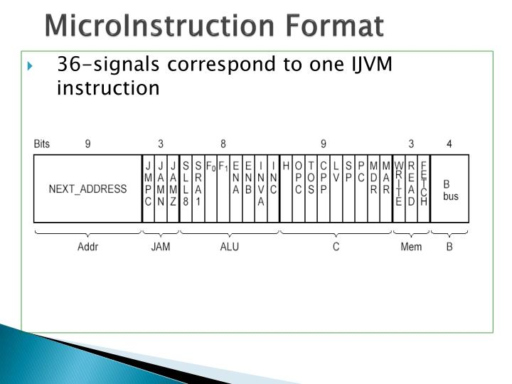 MicroInstruction Format