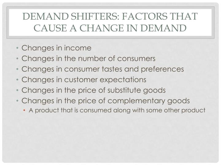 Demand shifters: factors that cause a change in demand