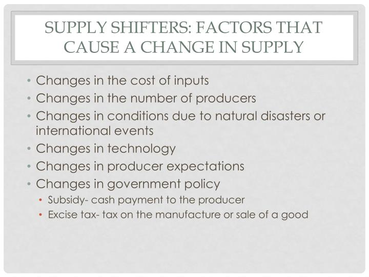 Supply shifters: factors that cause a change in supply