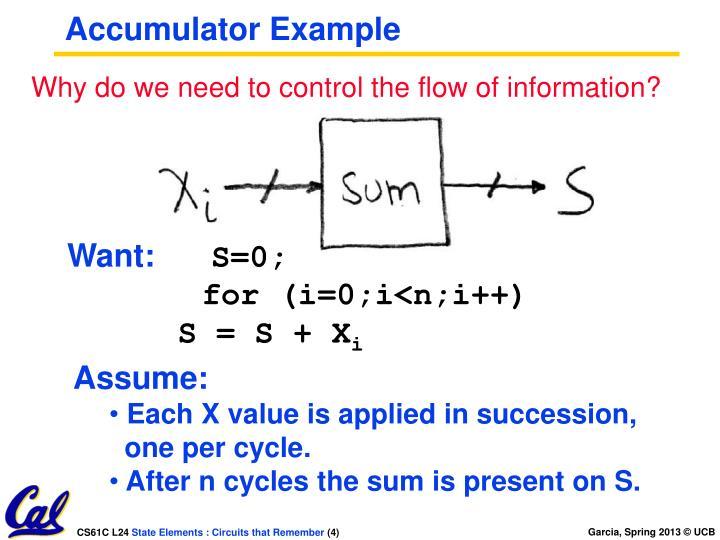 Accumulator Example