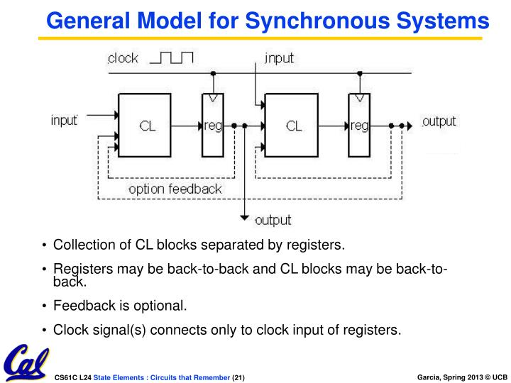 General Model for Synchronous Systems