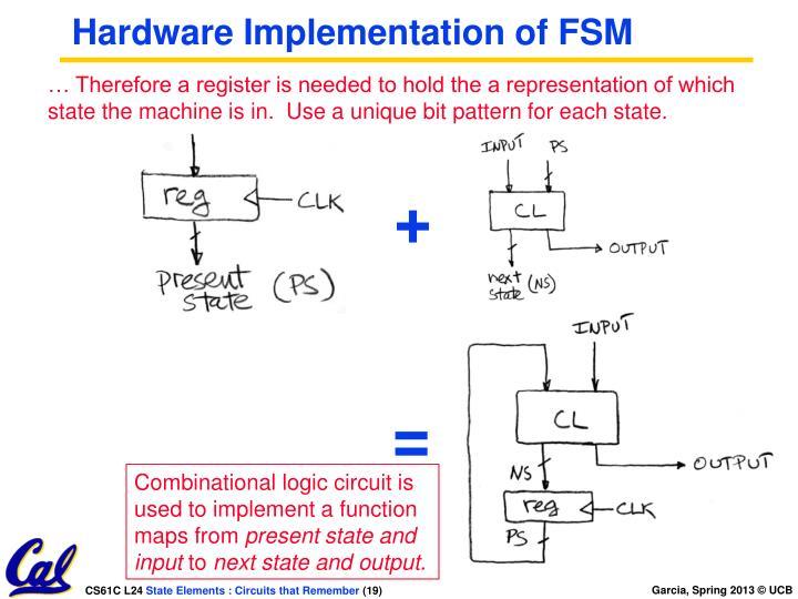 Hardware Implementation of FSM