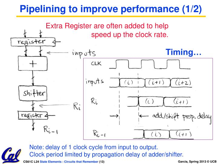 Pipelining to improve performance (1/2)
