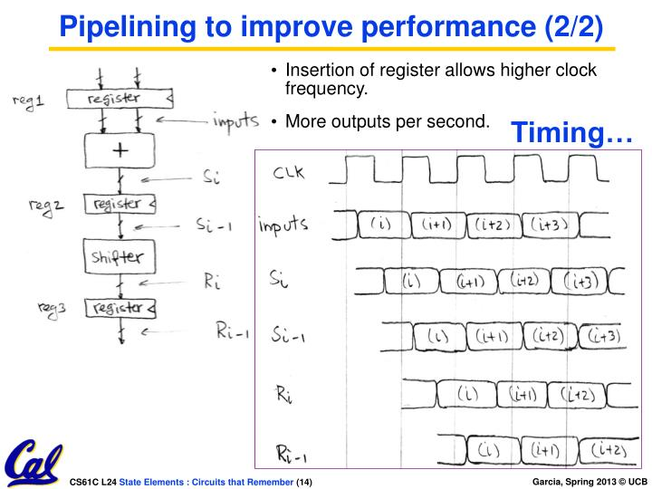 Pipelining to improve performance (2/2)