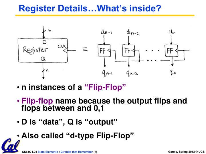 Register Details…What's inside?