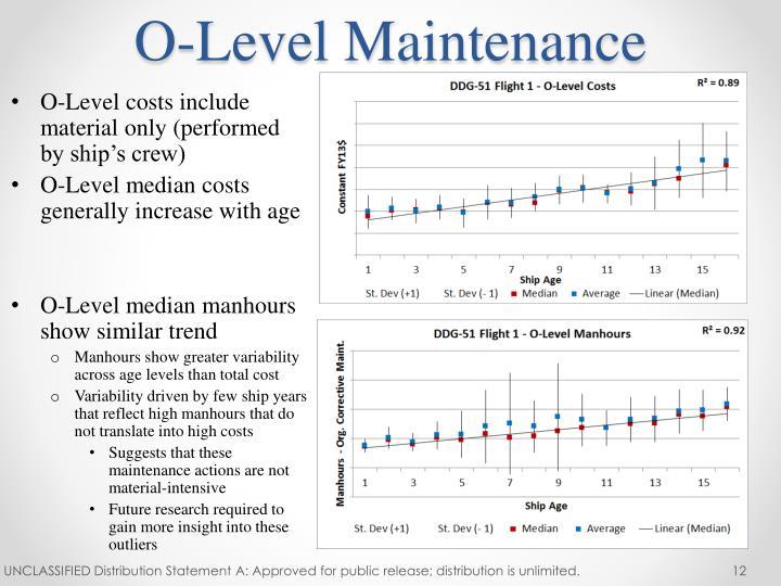 O-Level Maintenance
