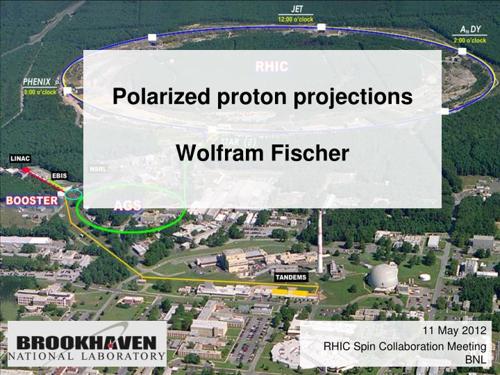 polarized proton projections wolfram fischer n.