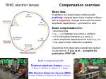 rhic electron lenses compensation overview