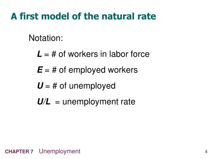 A first model of the natural rate