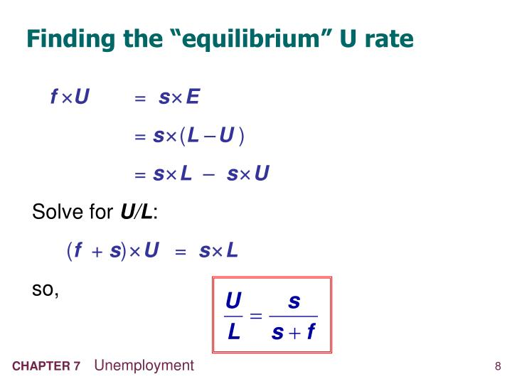 """Finding the """"equilibrium"""" U rate"""