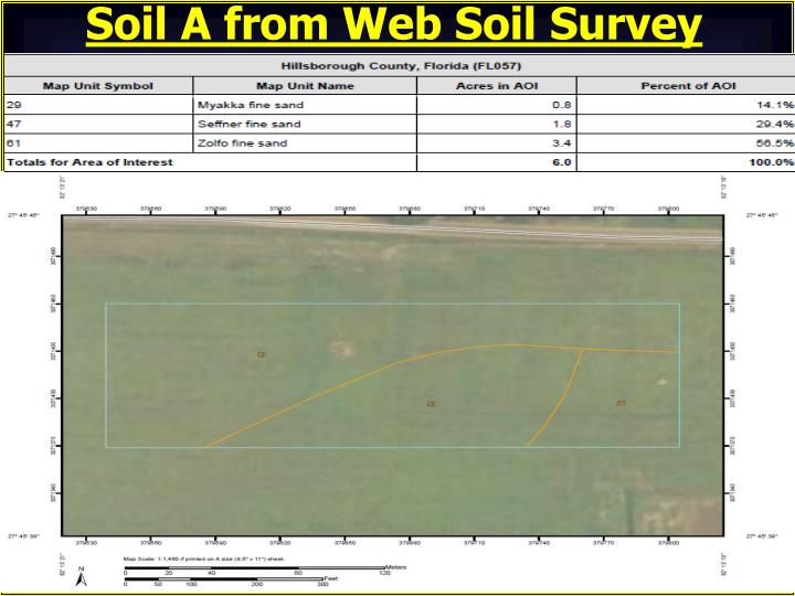 Ppt environmental pedology field assignment spring 2010 for Soil web survey