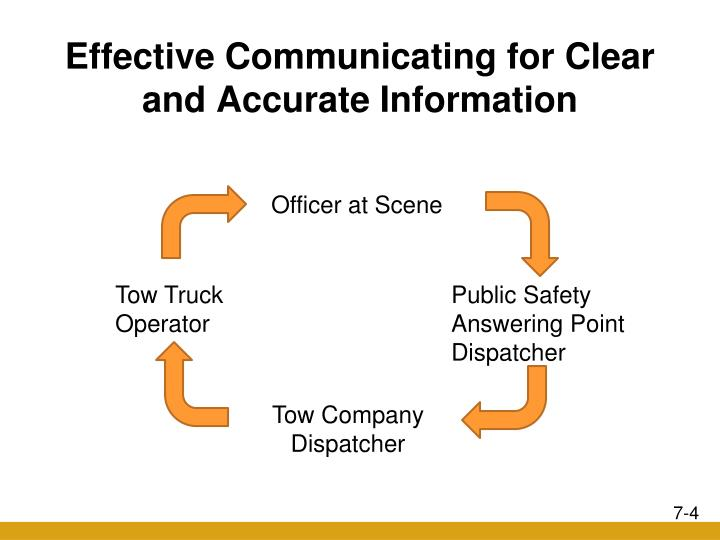 Effective Communicating for Clear and Accurate Information