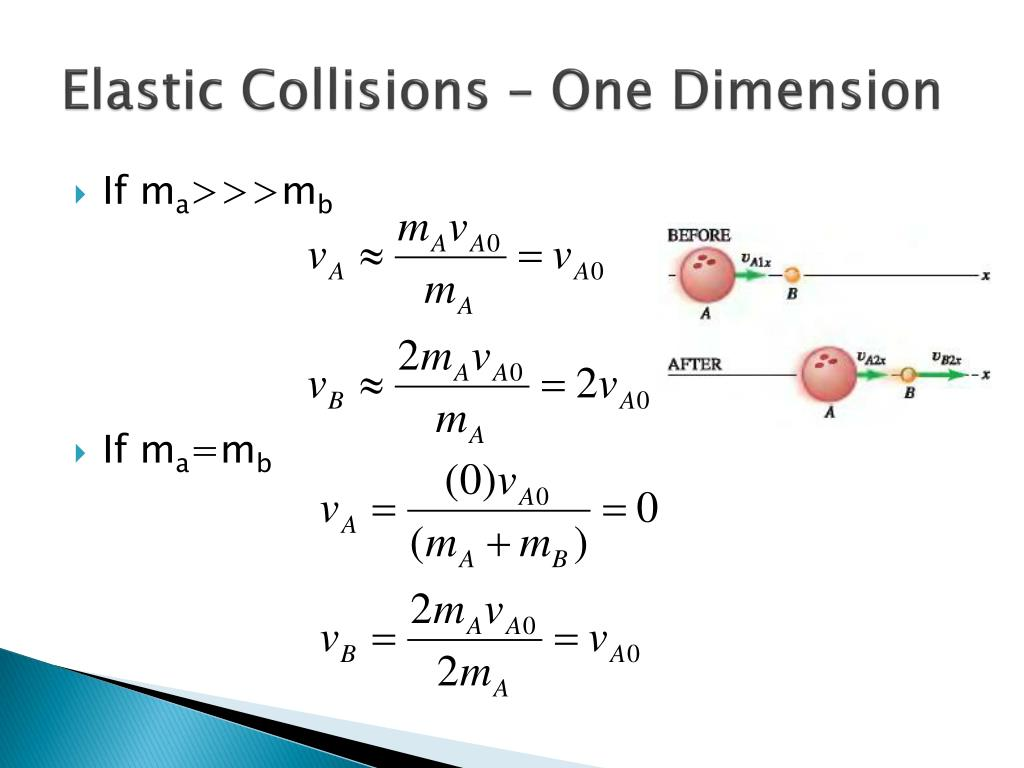Ppt Linear Momentum Powerpoint Presentation Free Download Id