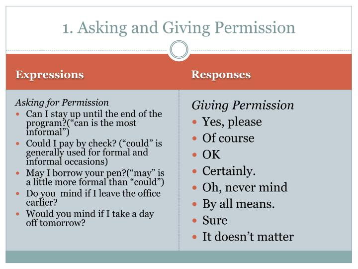 1 asking and giving permission