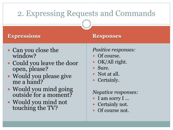 2. Expressing Requests and Commands