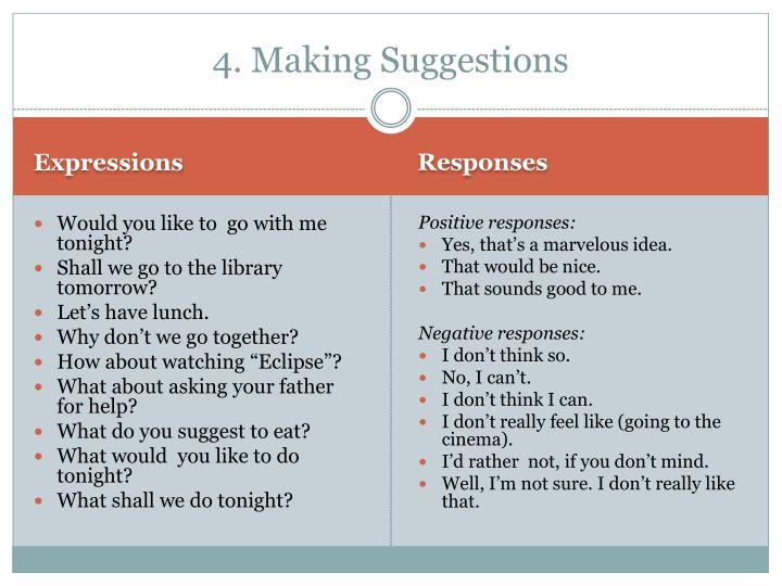 4. Making Suggestions