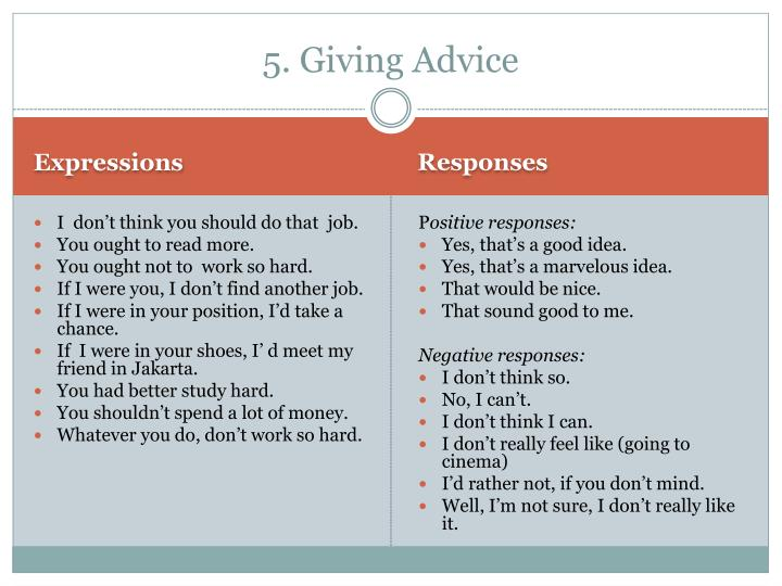 5. Giving Advice