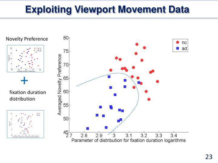 Exploiting Viewport Movement Data