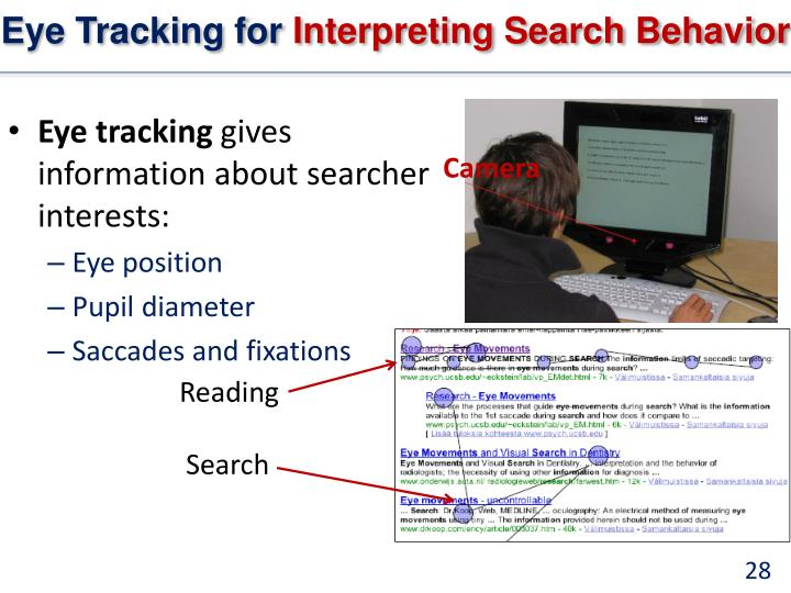 Eye Tracking for